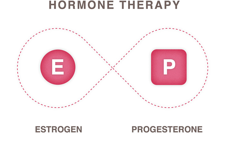 Hormonal Therapy for Metastatic Breast Cancer - SeekingSearch
